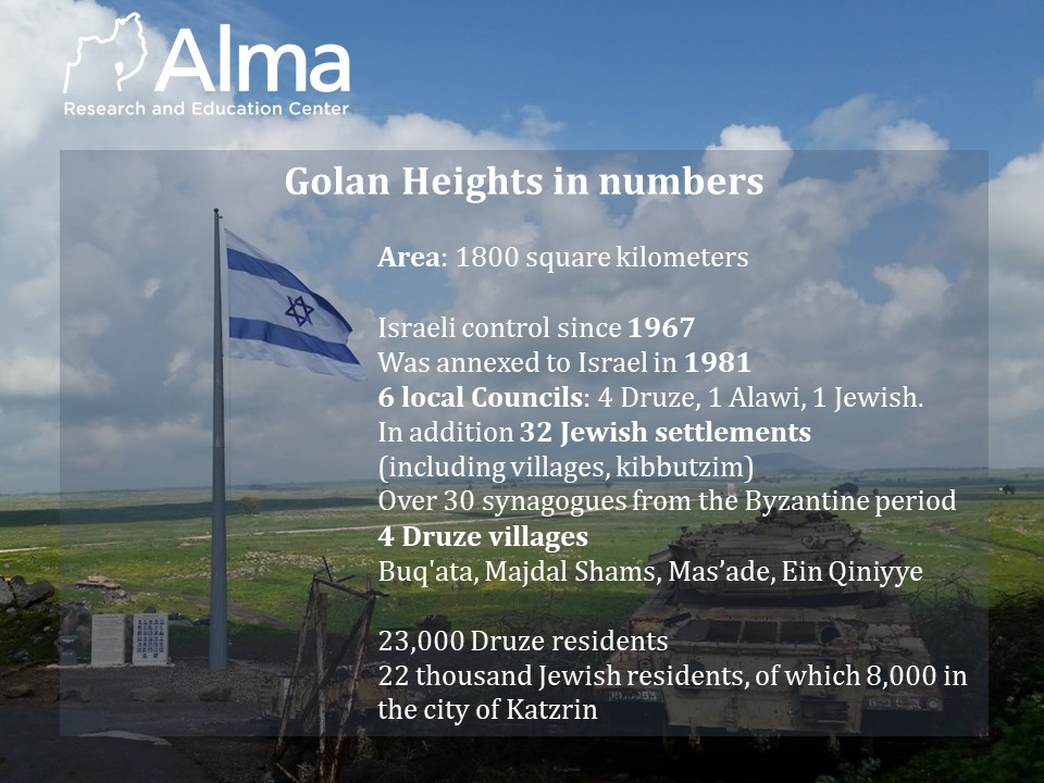 Golan-Heights-in-numbers.jpg